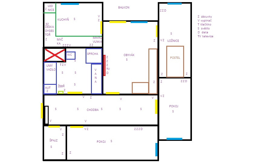 Cena elektroinstalace bytu 2+1